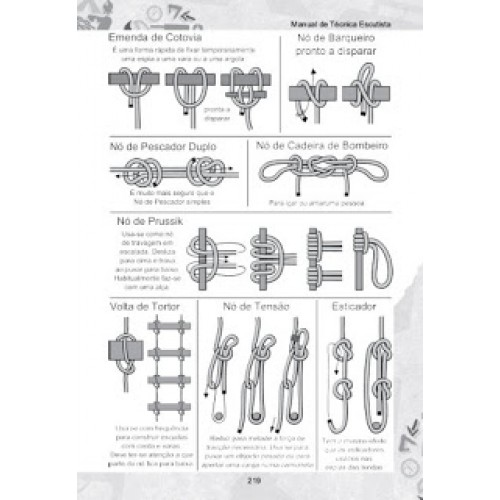 Mini Manual de Técnica Escutista - Corpo Nacional de …